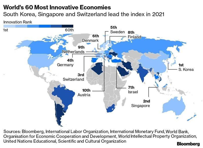 Top 10 del Índice de Innovación de Bloomberg